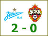 Zenit v CSKA: Hulk scores twice and nets his 70th for the club